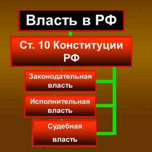 Органы власти Сыктывкара